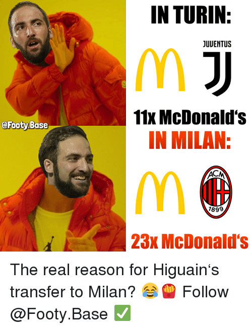 McDonalds, Memes, and The Real: IN TURIN  JUUENTUS  11x McDonald's  IN MILAN  @Footy.Base  7899  23x McDonald's The real reason for Higuain's transfer to Milan? 😂🍟 Follow @Footy.Base ✅
