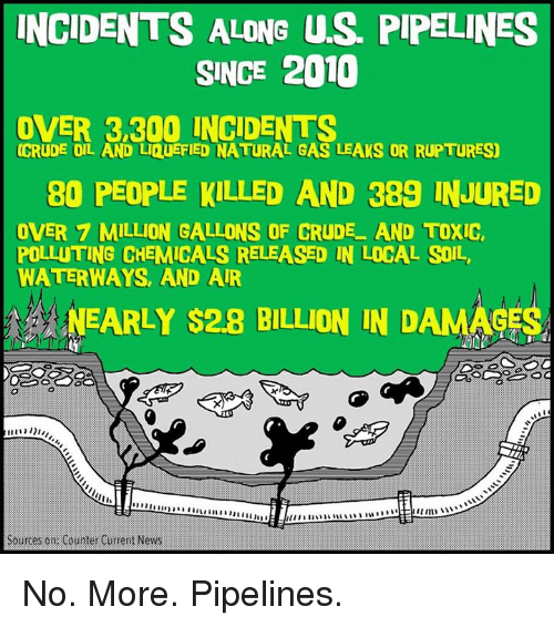 Pipeliner: INCIDENTS ALONG US PIPELINES  SINCE 2010  OVER 3,300 INCIDENTS  CRUDE OIL AND LIQUEFIED NATURAL GAS LEAKS OR RUPTURESO  80 PEOPLE KILLED AND 389 INJURED  OVER 7 MILLION GALLONS OF CRUDE AND TOXIC,  POLLUTING CHEMICALS RELEASED IN LOCAL SOIL,  WATERWAYS, AND AIR  NEARLY s28 BILLION IN DAMAGES No. More. Pipelines.