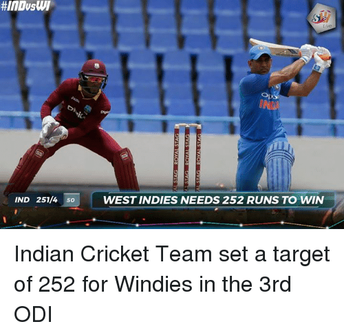 indian cricket: IND 251/4 50  WEST INDIES NEEDS 252 RUNS TO WIN Indian Cricket Team set a target of 252 for Windies in the 3rd ODI