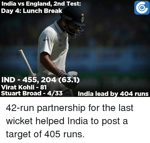 c63: India vs England, 2nd Test:  Day 4: Lunch Break  IND 455, 204 C63.1)  Virat Kohli 81  Stuart Broad 4/33 India lead by 404 runs 42-run partnership for the last wicket helped India to post a target of 405 runs.