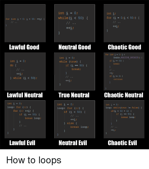 loops: int i = 0;  while (i< 50)  int i;  for (i=0;i< 50;) {  Lawful Good  Neutral Good  Chaotic Good  for (int i= 0; -<  Double. POSITIVE IIEINITY:)  if (1 = 50) {  int i = 0;  do  while (true) [  break  f (i50)  break;  ) while (1 < 50):  0)  continue:  Lawful Neutral  True Neutral  Chaotic Neutral  int i 0;  loop: for(;)  int i 0;  int i 0;  loop: while (true!- false)  loop: for (;)  if (i < 50) {  if (i <50 +1)  if i50)  if (i 50)  break loop:  break loop  else  break loop;  Lawful Evil  Neutral Fvil  Chaotic Evil How to loops