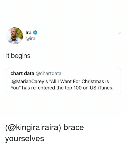 "All I Want for Christmas is You: Ira  @ira  It begins  chart data @chartdata  .@MariahCarey's ""All I Want For Christmas Is  You"" has re-entered the top 100 on US iTunes. (@kingirairaira) brace yourselves"