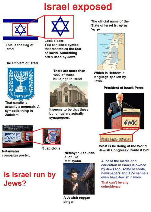 tv channel: Israel exposed  The official name of the  State of Israel is: n2'm  Look closer:  This is the flag of  You can see a symbol  Israel  that resembles the Star  of David. Something  often used by Jews.  The emblem of Israel.  There are more than  Which is Hebrew, a  1200 of those  language spoken by  buildings in Israel  Jews  President of Israel: Peres  That candle is  actually a menorah. A  It seems to be that these  symbolic thing in  buildings are actually  Judaism  synagogues.  IORLOJEWISHCONGRESS  What is he doing at the World  Suspicious  Jewish Congress? Could it be?  Netanyahu  Netanyahu sounds  compaign poster.  a lot like  Matisyahu  A lot of the media and  education in Israel is owned  by Jews too, some schools,  Is Israel run by  newspapers and TV-channels  even have Jewish names  Jews?  That can't be any  coincidence  A Jewish reggae  singer