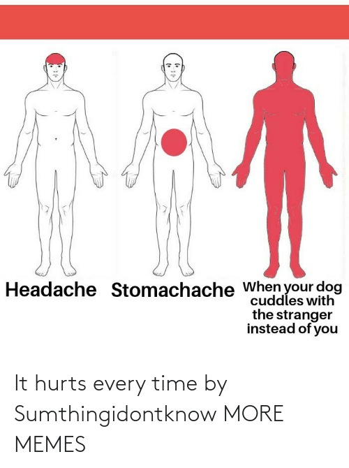 hurts: It hurts every time by Sumthingidontknow MORE MEMES
