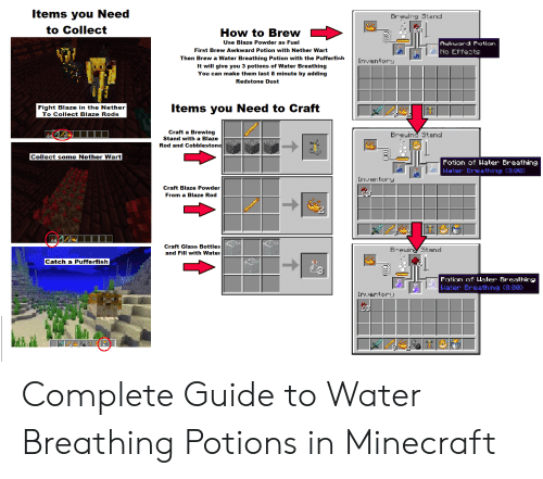 Minecraft, Awkward, and Blaze: Items you Need  Drewing Stand  to Collect  How to Brew  Use Blaze Powder as Fuel  Aulcword Potion  First Brew Awkward Potion with Nether Wart  No Effezts  Then Brew a Water Breathing Potion with the Pufferfish  Inventory  It will give you 3 potions of Water Breathing  You can make them last 8 minute by adding  Redstone Dust  Items you Need to Craft  Fight Blaze in the Nether  To Collect Blaze Rods  Craft a Brewing  Brrewing Stand  Stand with a Blaze  Rod and Cobblestone  Collect some Nether Wart  Fotion of Water Breathing  Water Breathing 30  Inventory  Craft Blaze Powder  From a Blaze Rod  Craft Glass Bottles  Bewiny Stand  and Fill with Water  Catch a Pufferfish  Fatinn nf Water Breathing  Water Breathing (8:00)  Inentory  EB Complete Guide to Water Breathing Potions in Minecraft