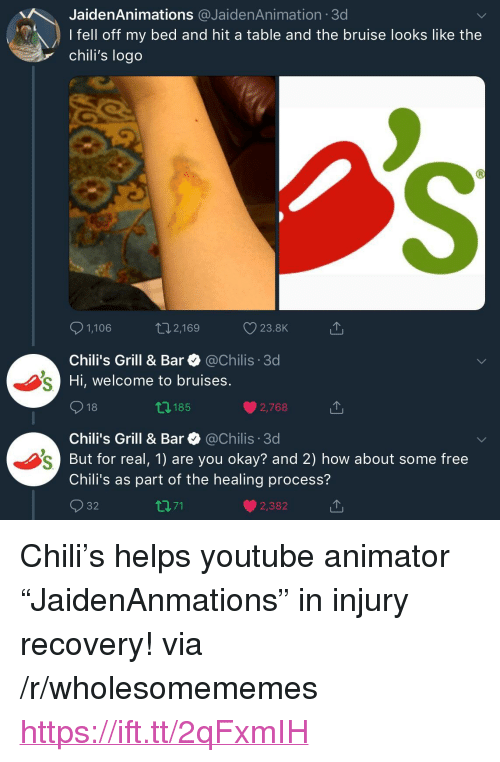 """Chilis, youtube.com, and Free: JaidenAnimations @JaidenAnimation 3d  Ifell off my bed and hit a table and the bruise looks like the  chili's logo  1,106  t02,169  23.8K  Chili's Grill & Bar  @Chilis. 3d  Hi, welcome to bruises  t185  2,768  Chili's Grill & Bar @Chilis 3d  But for real, 1) are you okay? and 2) how about some free  Chili's as part of the healing process?  32  t7,71  2,382 <p>Chili's helps youtube animator """"JaidenAnmations"""" in injury recovery! via /r/wholesomememes <a href=""""https://ift.tt/2qFxmIH"""">https://ift.tt/2qFxmIH</a></p>"""