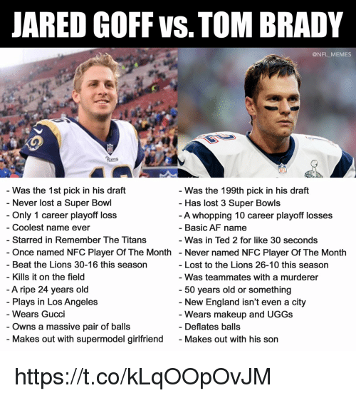 starred: JARED GOFF VS. TOM BRADY  @NFL MEMES  Ran  NFL  Was the 1st pick in his draft  Only 1 career playoff loss  Starred in Remember The Titans  Was the 199th pick in his draft  Has lost 3 Super Bowls  A whopping 10 career playoff losses  Basic AF name  Was in Ted 2 for like 30 seconds  - Never lost a Super Bowl  - Coolest name ever  Once named NFC Player Of The Month - Never named NFC Player Of The Month  - Beat the Lions 30-16 this season  - Kills it on the field  Lost to the Lions 26-10 this season  Was teammates with a murderer  A ripe 24 years old  Plays in Los Angeles  Wears Gucci  - 50 years old or something  New England isn't even a city  Wears makeup and UGGs  Deflates balls  - Owns a massive pair of ball:s  Makes out with supermodel girlfriend  - Makes out with his son https://t.co/kLqOOpOvJM