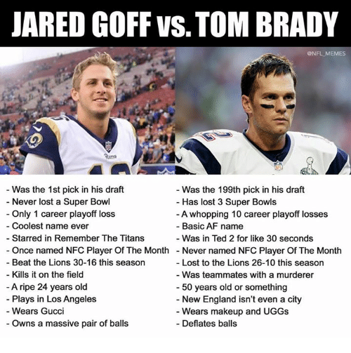 starred: JARED GOFF VS. TOM BRADY  @NFL MEMES  - Was the 1st pick in his draft  - Never lost a Super Bowl  - Only 1 career playoff loss  - Coolest name ever  Was the 199th pick in his draft  Has lost 3 Super Bowls  A whopping 10 career playoff losses  Basic AF name  Starred in Remember The Titans  - Was in Ted 2 for like 30 seconds  Once named NFC Player Of The Month  Beat the Lions 30-16 this season  Never named NFC Player Of The Month  Lost to the Lions 26-10 this season  - Kills it on the field  A ripe 24 years old  Plays in Los Angeles  Wears Gucci  - Was teammates with a murderer  - New England isn't even a city  - Deflates balls  50 years old or something  Wears makeup and UGGs  - Owns a massive pair of balls