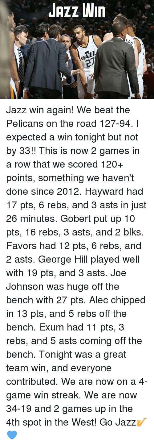 Come Off The Bench: JAZZ Win  CALL Jazz win again! We beat the Pelicans on the road 127-94. I expected a win tonight but not by 33!! This is now 2 games in a row that we scored 120+ points, something we haven't done since 2012. Hayward had 17 pts, 6 rebs, and 3 asts in just 26 minutes. Gobert put up 10 pts, 16 rebs, 3 asts, and 2 blks. Favors had 12 pts, 6 rebs, and 2 asts. George Hill played well with 19 pts, and 3 asts. Joe Johnson was huge off the bench with 27 pts. Alec chipped in 13 pts, and 5 rebs off the bench. Exum had 11 pts, 3 rebs, and 5 asts coming off the bench. Tonight was a great team win, and everyone contributed. We are now on a 4-game win streak. We are now 34-19 and 2 games up in the 4th spot in the West! Go Jazz🎷💙