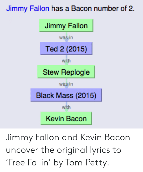 Kevin Bacon: Jimmy Fallon has a Bacon number of 2.  Jimmy Fallon  was in  Ted 2 (2015)  with  Stew Replogle  was in  Black Mass (2015)  with  Kevin Bacon Jimmy Fallon and Kevin Bacon uncover the original lyrics to 'Free Fallin' by Tom Petty.