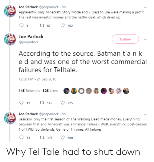 Walking Dead: Joe Parlock @joeparlock 8h  Apparently, only Minecraft: Story Mode and 7 Days to Die were making a profit.  The rest was investor money and the netflix deal, which dried up  tl 87  202  4  Joe Parlock  Follow  @joeparlock  According to the source, Batman t a n k  e d and was one of the worst commercial  failures for Telltale.  12:50 PM -21 Sep 2018  145 Retweets 325 Likes  911 145 325  Joe Parlock @joeparlock 8h  Basically, only the first season of The Walking Dead made money. Everything  between that and Minecraft was a financial failure - Wolf, everything post-Season  1 of TWD, Borderlands, Game of Thrones. All failures.  033  395  600 Why TellTale had to shut down