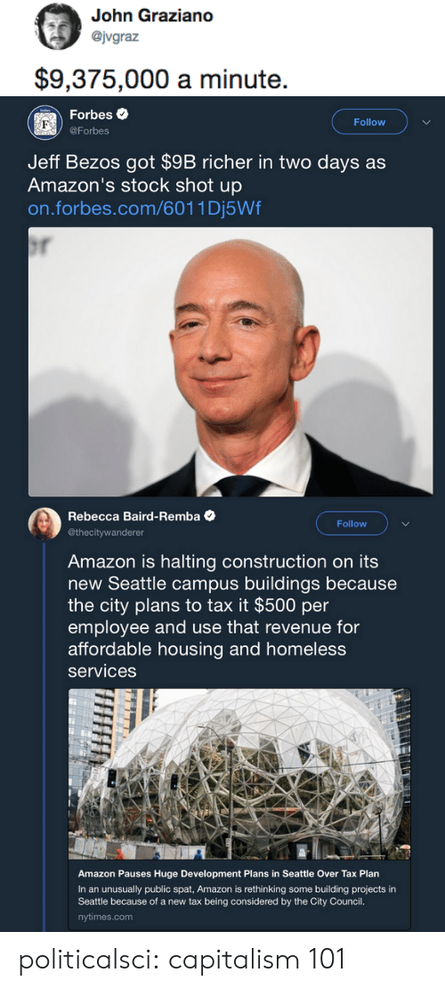 amazons: John Graziando  @jvgraz  $9,375,000 a minute.   Forbes  @Forbes  Follow  Jeff Bezos got $9B richer in two days as  Amazon's stock shot up  on.forbes.com/6011Di5Wf   Rebecca Baird-Remba  @thecitywanderer  Follow  Amazon is halting construction on its  new Seattle campus buildings because  the city plans to tax it $500 per  employee and use that revenue for  affordable housing and homeless  services  -c  Amazon Pauses Huge Development Plans in Seattle Over Tax Plan  In an unusually public spat, Amazon is rethinking some building projects in  Seattle because of a new tax being considered by the City Council.  nytimes.com politicalsci:  capitalism 101