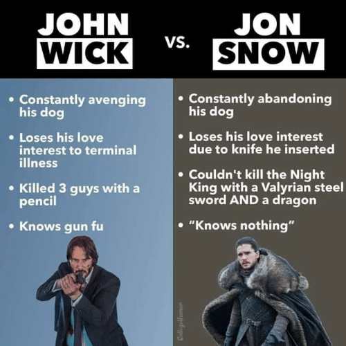 "Game of Thrones, John Wick, and Love: JON  vs. SNOW  JOHN  WICK  Constantly abandoning  his dog  Constantly avenging  his dog  Loses his love interest  due to knife he inserted  Loses his love  interest to terminal  illness  Couldn't kill the Night  King with a Valyrian steel  sword AND a dragon  Killed 3 guys with a  pencil  ""Knows nothing""  Knows gun fu  Collegellumon"