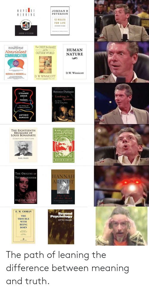 Opa: JORDANB  PETERSON  12 RULES  PRNT  THE ARCHITECTON OF  FOR LIFE  AN ANTIDOTE TO CHAOS  FOREWORD BY NORMAN nopu  JIRDEN E. PETERSON  The CHILD, tbe FAMILY,  - and the  OUTSIDE WORLD  More than 1,000,000 coples sold  for one simple reason: it works!  HUMAN  Nonviolent  COMMUNICATION  NATURE  Language  of Life  D. W. Winnicott  MARSHALL B. ROSENBERG, PHO  D. W. WINNICOTT  Introduction by ManhalH. Klaws. MD.  y An Gn pa Opa  wi te Gra Ce  Dr. Thom Gordon Rane detnden  Mariae  Ten R  Antonio Damasio  The  STRANGE  ORDER  Looking for  Spinoza  of  THINGS  Joy, Sorrou,  and the Feeling Brain  Life, Feeling, and  the Making of Cultures  ANTONIO  DAMASIO  THE EIGHTEENTH  BRUMAIRE OF  LOUIS BONAPARTE  MARX, CAPITAL  AND THE MADNESS OF  ECONOMIC REASON  COMPLETE EDITION  KARL MARX  DAVID HARVEY  THE ORIGINS OF  HANNAH  TOTALITARIANISM  ARENDT  The Life  of the Mind  HANNAH ARENDT  THE GOUNOONEAKING INVESTICATION  WF  ON HOW WI THINE  E. M. CIORAN  Beyond  Psychology  THE  TROUBLE  OTTO RANK  WITH  BEING  BORN  Rhand aund  Engine haler The path of leaning the difference between meaning and truth.