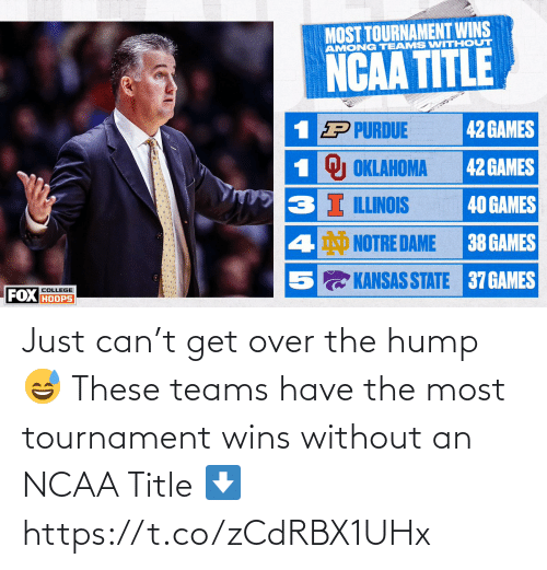 wins: Just can't get over the hump 😅  These teams have the most tournament wins without an NCAA Title ⬇️ https://t.co/zCdRBX1UHx