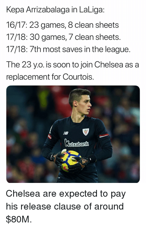 Chelsea, Memes, and Soon...: Kepa Arrizabalaga in LaLiga:  16/17: 23 games, 8 clean sheets  17/18: 30 games, 7 clean sheets  17/18: 7th most saves in the league.  The 23 y.o. is soon to join Chelsea as a  replacement for Courtois.  txabank Chelsea are expected to pay his release clause of around $80M.