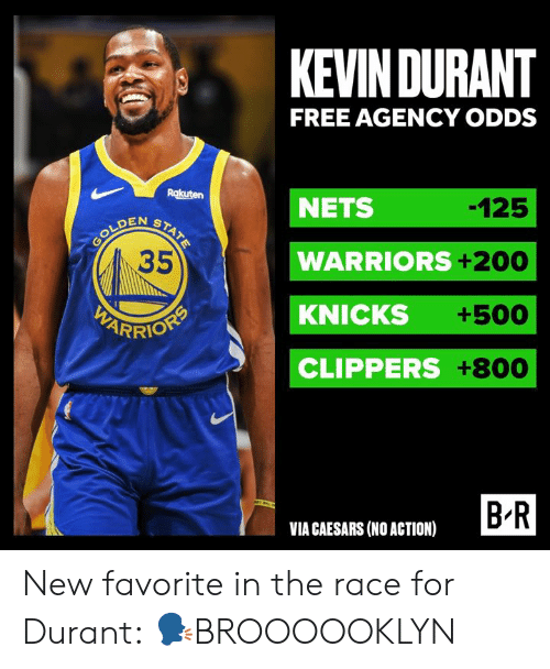 Clippers: KEVINDURANT  FREE AGENCY ODDS  -125  Rakuten  NETS  STATE  COLDEN  35  WARRIORS +200  +500  KNICKS  WARRIONS  CLIPPERS +800  B R  VIA CAESARS (NO ACTION) New favorite in the race for Durant:  🗣BROOOOOKLYN
