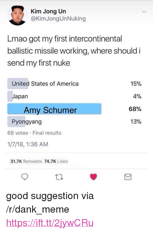 "America, Amy Schumer, and Dank: Kim Jong Un  @KimJongUnNuking  Lmao got my first intercontinental  ballistic missile working, where should i  send my first nuke  United States of America  15%  4%  68%  13%  Japan  Amy Schumer  Pyongyang  68 votes Final results  1/7/18, 1:36 AM  31.7K Retweets 74.7K Likes <p>good suggestion via /r/dank_meme <a href=""https://ift.tt/2jywCRu"">https://ift.tt/2jywCRu</a></p>"