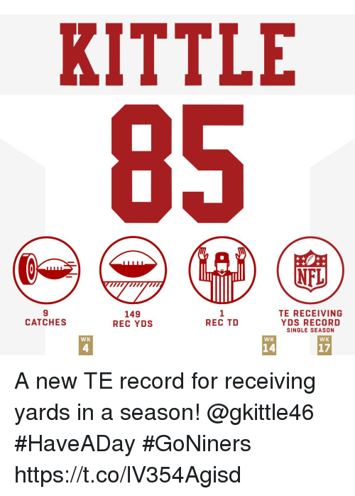 rec: KITTLE  9  CATCHES  149  REC YDS  TE RECEIVING  YDS RECORD  SINGLE SEASON  REC TD  WK  WK  WK  4  14  17 A new TE record for receiving yards in a season! @gkittle46   #HaveADay #GoNiners https://t.co/lV354Agisd