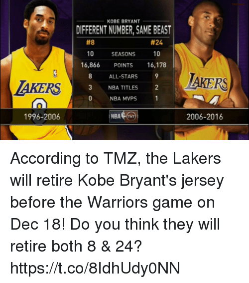 Thinked: KOBE BRYANT  DIFFERENT NUMBER, SAME BEAST  #8  #24  10 SEASONS 10  16,866 POINTS 16,178  ALL-STARS  3 NBA TITLES2  NBA MVPS  AKERS  AKERS  0  0  1996-2006  i NBA  (TNT  2006-2016 According to TMZ, the Lakers will retire Kobe Bryant's jersey before the Warriors game on Dec 18! Do you think they will retire both 8 & 24? https://t.co/8IdhUdy0NN