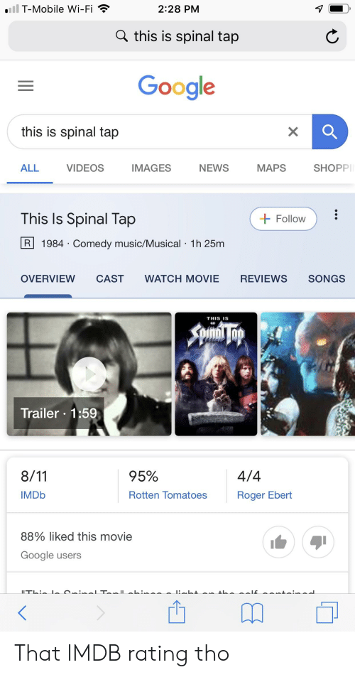 Roger Ebert: l T-Mobile Wi-Fi  2:28 PM  this is spinal tap  Google  this is spinal tap  ALL  VIDEOS  IMAGES  NEWS  MAPS  SHOPP  +Follow  This Is Spinal Tap  R 1984 Comedy music/Musical 1h 25m  OVERVIEW CAST WATCH MOVIE REVIEWS SONGS  THIS IS  Trailer 1:59    95%  4/4  Roger Ebert  IMDb  Rotten Tomatoes  88% liked this movie  Google users That IMDB rating tho
