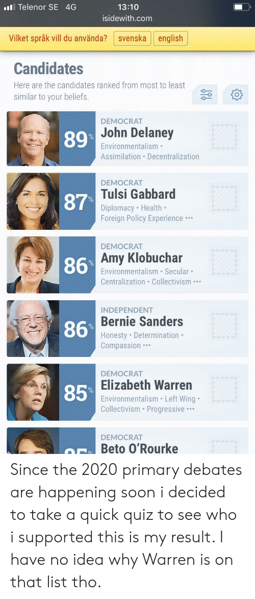 Bernie Sanders, Elizabeth Warren, and Soon...: l Telenor SE 4G  13:10  isidewith.com  svenska  english  Vilket språk vill du använda?  Candidates  Here are the candidates ranked from most to least  similar to your beliefs.  DEMOCRAT  89 John Delaney  %  Environmentalism  Assimilation Decentralization  DEMOCRAT  Tulsi Gabbard  87  %  Diplomacy Health  Foreign Policy Experience ..  DEMOCRAT  86 Amy Klobuchar  %  Environmentalism Secular  Centralization Collectivism  INDEPENDENT  Bernie Sanders  86  Honesty Determination  Compassion...  DEMOCRAT  Elizabeth Warren  %  85  Environmentalism Left Wing  Collectivism Progressive  DEMOCRAT  Beto O'Rourke Since the 2020 primary debates are happening soon i decided to take a quick quiz to see who i supported this is my result. I have no idea why Warren is on that list tho.