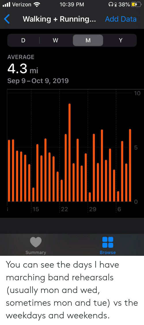 Verizon, Screenshots, and Running: l Verizon  38%C  10:39 PM  Walking Running...  Add Data  W  М  AVERAGE  4.3 mi  Sep 9-Оct 9, 2019  10  5  0  29  6  22  15  Summary  Browse You can see the days I have marching band rehearsals (usually mon and wed, sometimes mon and tue) vs the weekdays and weekends.