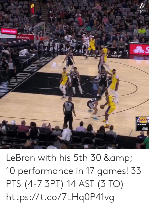 Performance: LA  State Farm  StateFarm  Ost  10  RRIO SPURS  74  ZAKERS  3RD LeBron with his 5th 30 & 10 performance in 17 games!   33 PTS (4-7 3PT) 14 AST (3 TO)  https://t.co/7LHq0P41vg