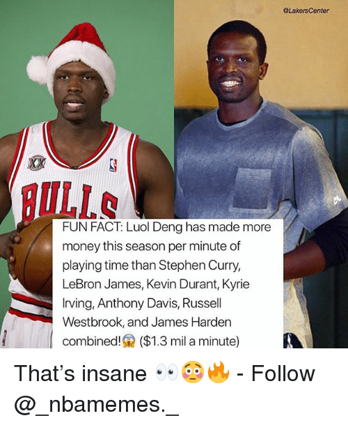 James Harden, Kevin Durant, and Kyrie Irving: @LakersCenter  FUN FACT: Luol Deng has made more  money this season per minute of  playing time than Stephen Curry,  LeBron James, Kevin Durant, Kyrie  Irving, Anthony Davis, Russell  Westbrook, and James Harden  combined! ($1.3 mil a minute That's insane 👀😳🔥 - Follow @_nbamemes._