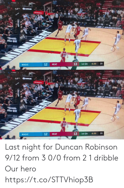 last night: Last night for Duncan Robinson   9/12 from 3 0/0 from 2 1 dribble   Our hero https://t.co/STTVhiop3B