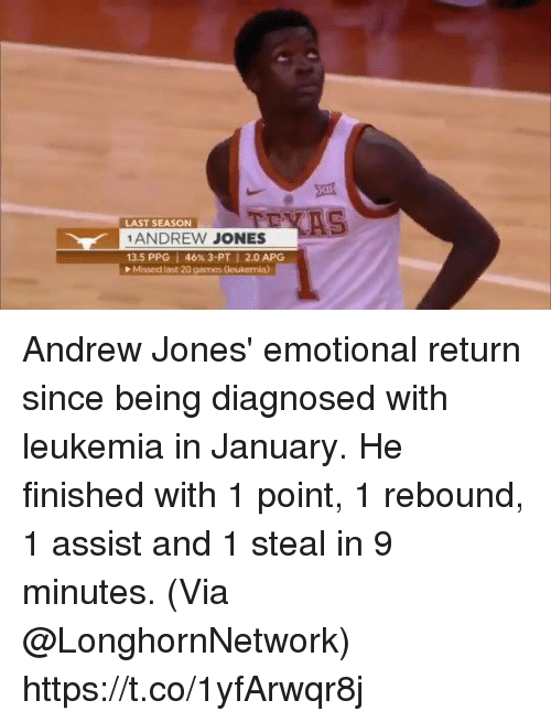 rebound: LAST SEASON  1ANDREW JONES  13.5 PPG | 46% 3-PT I 2.0 APG  Missed last 20 games (leukemia) Andrew Jones' emotional return since being diagnosed with leukemia in January. He finished with 1 point, 1 rebound, 1 assist and 1 steal in 9 minutes.  (Via @LonghornNetwork) https://t.co/1yfArwqr8j