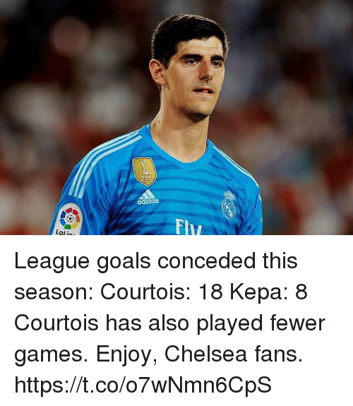 courtois: League goals conceded this season:  Courtois: 18 Kepa: 8  Courtois has also played fewer games.   Enjoy, Chelsea fans. https://t.co/o7wNmn6CpS