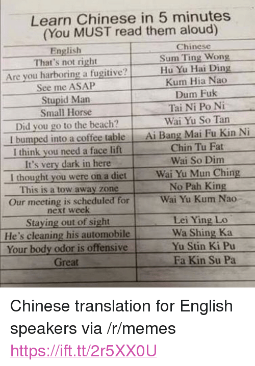 """Memes, Beach, and Chinese: Learn Chinese in 5 minutes  (You MUST read them aloud)  English  Chinese  That's not right  Sum Ting Wong  Are you harboring a fugitive?Hu Yu Hai L  Kum Hia Nao  Dum Fuk  Tai Ni Po Ni  Wai Yu So Tan  See me ASAP  Stupid Man  Small Horse  Did you go to the beach?  I bumped into a coffee table Ai Bang Mai Fu Kin Ni  I think you need a face lift  It's very dark in here  Chin Tu Fat  Wai So Dim  I thought you were on a dietWai Yu Mun Ching  This is a tow away zone  Our meeting is scheduled for  No Pah King  Wai Yu Kum Nao-  next week  Staying out of sight  He's cleaning his automobile  Your body odor is offensive  Lei Ying Lo  Wa Shing Ka  Yu Stin Ki Pu  Great  Fa Kin Su Pa <p>Chinese translation for English speakers via /r/memes <a href=""""https://ift.tt/2r5XX0U"""">https://ift.tt/2r5XX0U</a></p>"""