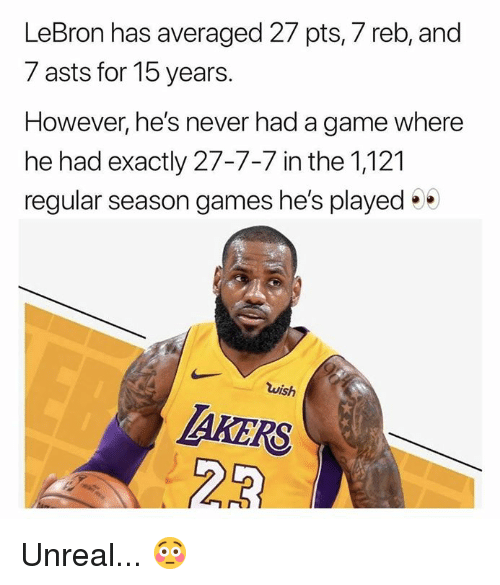 7 In: LeBron has averaged 27 pts, 7 reb, and  7 asts for 15 years.  However, he's never had a game where  he had exactly 27-7-7 in the 1,121  regular season games he's played  wish  AKERS Unreal... 😳