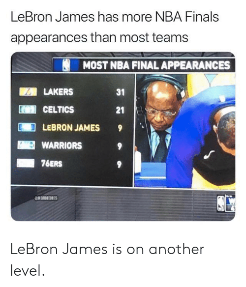 Celtics: LeBron James has more NBA Finals  appearances than most teams  MOST NBA FINAL APPEARANCES  ill LAKERS  31  L CELTICS  21  LEBRON JAMES 9  WARRIORS  76ERS  @NBAMEMES LeBron James is on another level.