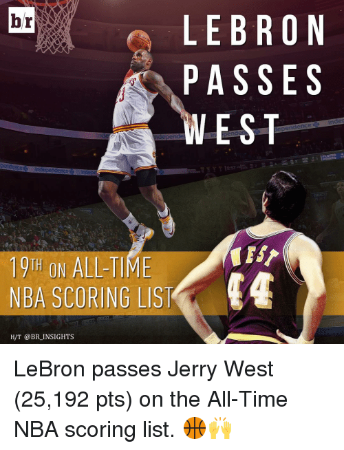 Nba Scores: LEBRON  PASSES  WEST  depend  19TH ON ALL-TIME  E4  NBA SCORING LIST  H/T @BR INSIGHTS LeBron passes Jerry West (25,192 pts) on the All-Time NBA scoring list. 🏀🙌