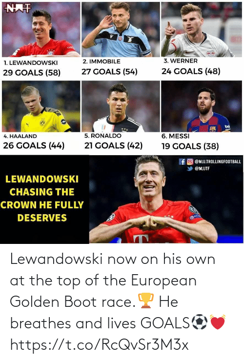 top: Lewandowski now on his own at the top of the European Golden Boot race.🏆 He breathes and lives GOALS⚽💓 https://t.co/RcQvSr3M3x