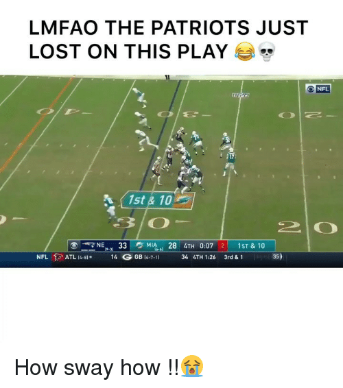 "7/11, Funny, and Nfl: LMFAO THE PATRIOTS JUST  LOST ON THIS PLAY ""  NFL  气(1st & 10  2 O  OMIA.6) 28 4TH 0:07 21 1st& 10  19-31  16-6)  NFLE> ATLI4-8) ●  14 GGB(6-7-11  344TH 1:26  3rd & 1  35) How sway how !!😭"