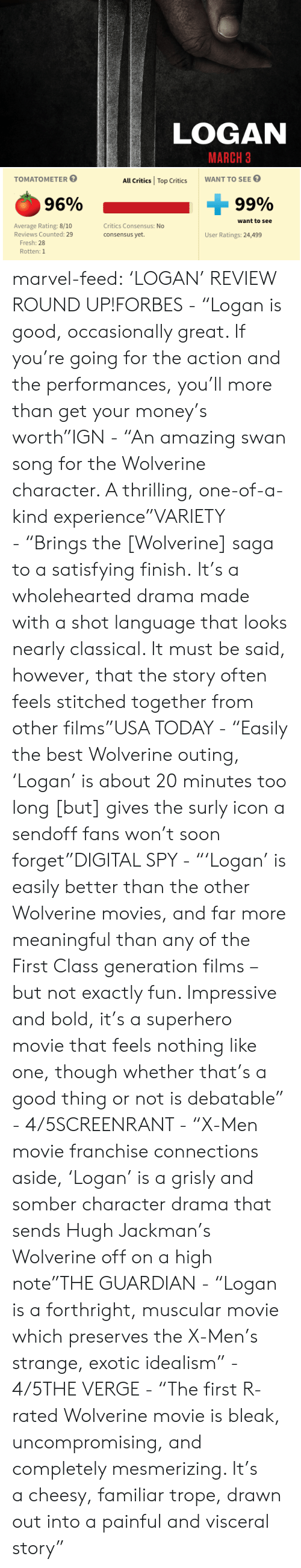 "debatable: LOGAN  MARCH 3   ТОMАТОMЕТER  WANT TO SEE  All Critics  Top Critics  99%  96%  want to see  Average Rating: 8/10  Reviews Counted: 29  Critics Consensus: No  consensus yet.  User Ratings: 24,499  Fresh: 28  Rotten: 1 marvel-feed:  'LOGAN' REVIEW ROUND UP!FORBES - ""Logan is good, occasionally great. If you're going for the action and the performances, you'll more than get your money's worth""IGN - ""An amazing swan song for the Wolverine character. A thrilling, one-of-a-kind experience""VARIETY - ""Brings the [Wolverine] saga to a satisfying finish. It's a wholehearted drama made with a shot language that looks nearly classical. It must be said, however, that the story often feels stitched together from other films""USA TODAY - ""Easily the best Wolverine outing, 'Logan' is about 20 minutes too long [but] gives the surly icon a sendoff fans won't soon forget""DIGITAL SPY - ""'Logan' is easily better than the other Wolverine movies, and far more meaningful than any of the First Class generation films – but not exactly fun. Impressive and bold, it's a superhero movie that feels nothing like one, though whether that's a good thing or not is debatable"" - 4/5SCREENRANT - ""X-Men movie franchise connections aside, 'Logan' is a grisly and somber character drama that sends Hugh Jackman's Wolverine off on a high note""THE GUARDIAN - ""Logan is a forthright, muscular movie which preserves the X-Men's strange, exotic idealism"" - 4/5THE VERGE - ""The first R-rated Wolverine movie is bleak, uncompromising, and completely mesmerizing. It's a cheesy, familiar trope, drawn out into a painful and visceral story"""
