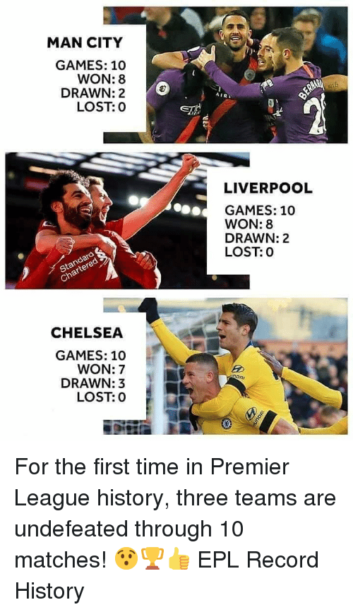 Chelsea, Memes, and Premier League: MAN CITY  GAMES: 10  DRAWN: 2  IR  LOST: 0  LIVERPOOL  GAMES: 10  WON: 8  DRAWN: 2  LOST: 0  ch  CHELSEA  GAMES: 10  WON: 7  DRAWN:3  LOST: 0 For the first time in Premier League history, three teams are undefeated through 10 matches! 😯🏆👍 EPL Record History