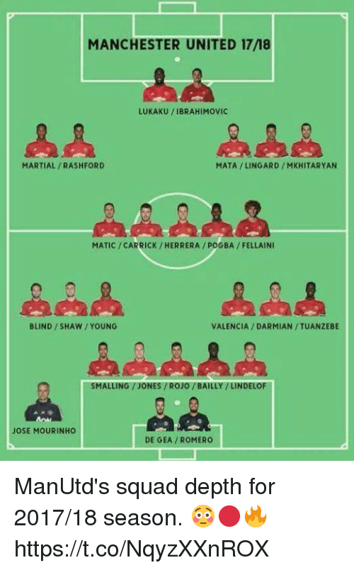fellaini: MANCHESTER UNITED 1718  LUKAKU /IBRAHIMOVIC  MARTIAL/RASHFORD  MATA/LINGARD /MKHITARYAN  MATIC /CARRICK/HERRERA/POGBA/ FELLAINI  BLIND SHAW/YOUNG  VALENCIA/DARMIAN/TUANZEBE  SMALLING /JONES/ROJO/BAILLY/LINDELOF  JOSE MOURINHO  DE GEA/ROMERO ManUtd's squad depth for 2017/18 season. 😳🔴🔥 https://t.co/NqyzXXnROX