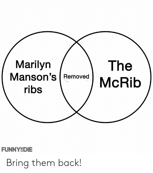 Dank, Funny, and Back: Marilyn  Manson's Removed  ribs  The  McRib  FUNNY DIE Bring them back!