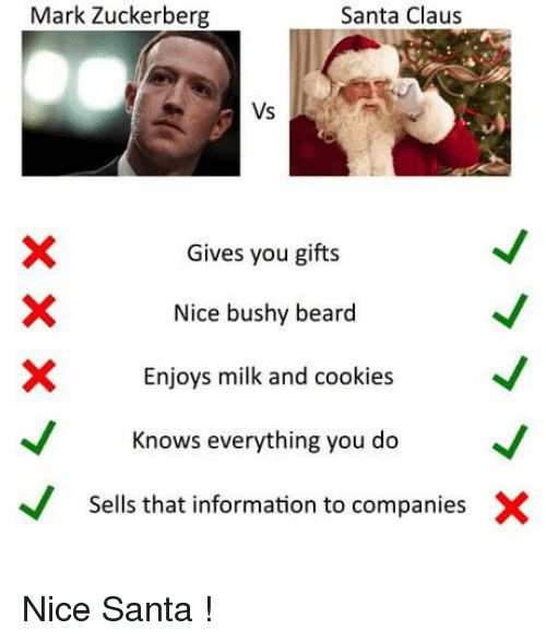 Santa Claus: Mark Zuckerberg  Santa Claus  Vs  es  Gives you gifts  Nice bushy beard  X  Enjoys milk and cookies  Knows everything you do  V  Sells that information to companies  X Nice Santa !
