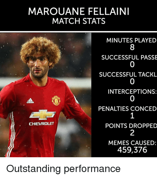 marouane fellaini: MAROUANE FELLAINI  MATCH STATS  MINUTES PLAYED  SUCCESSFUL PASSE  SUCCESSFUL TACKL  INTERCEPTIONS:  PENALTIES CONCED  POINTS DROPPED  MEMES CAUSED:  459,376 Outstanding performance