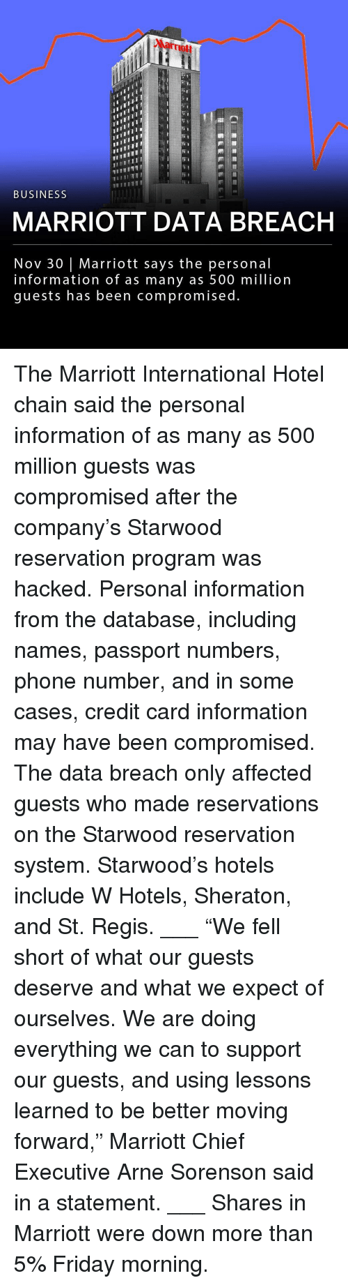 """reservations: Marrmott  ITII  TII  BUSINESS  MARRIOTT DATA BREACH  Nov 30  Marriott says the personal  information of as many as 500 million  guests has been compromised. The Marriott International Hotel chain said the personal information of as many as 500 million guests was compromised after the company's Starwood reservation program was hacked. Personal information from the database, including names, passport numbers, phone number, and in some cases, credit card information may have been compromised. The data breach only affected guests who made reservations on the Starwood reservation system. Starwood's hotels include W Hotels, Sheraton, and St. Regis. ___ """"We fell short of what our guests deserve and what we expect of ourselves. We are doing everything we can to support our guests, and using lessons learned to be better moving forward,"""" Marriott Chief Executive Arne Sorenson said in a statement. ___ Shares in Marriott were down more than 5% Friday morning."""