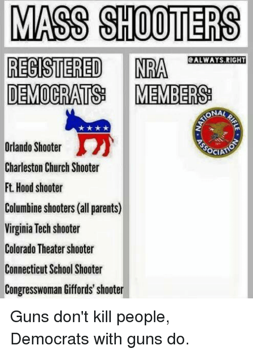 Alwaysed: MASS SHOOTERS  REGISTERED CARA  ALWAYS RIGHT  DEMOCRATS MEMBERS  ONAL  Orlando Shooter  OCIA  Charleston Church Shooter  Ft. Hood shooter  Columbine shooters (all parents  Virginia Tech shooter  Colorado Theater Shooter  Connecticut School Shooter  Congresswoman Giffords' shooter Guns don't kill people, Democrats with guns do.