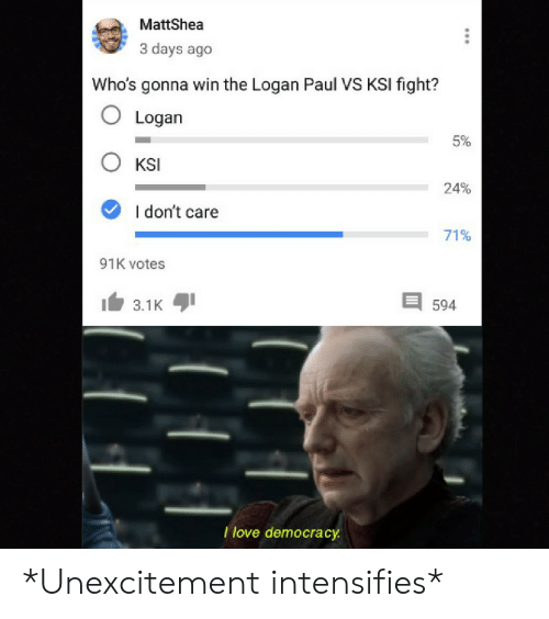 Love, Democracy, and Intensifies: MattShea  3 days ago  Who's gonna win the Logan Paul VS KSI fight?  O Logan  5%  KSI  24%  I don't care  71%  91K votes  3.1K  594  I love democracy *Unexcitement intensifies*