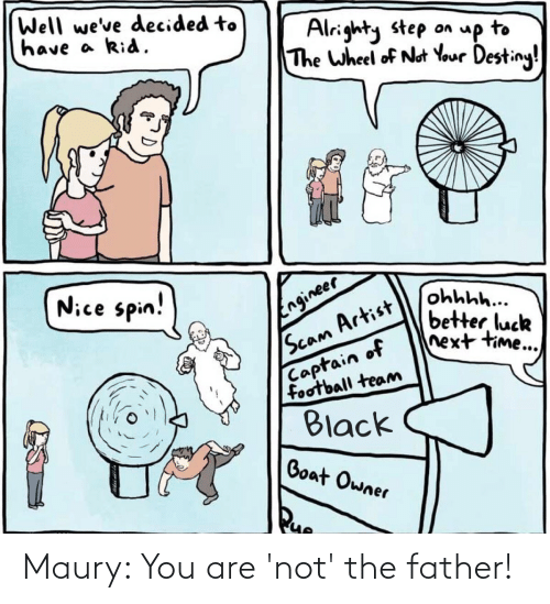 Are Not: Maury: You are 'not' the father!