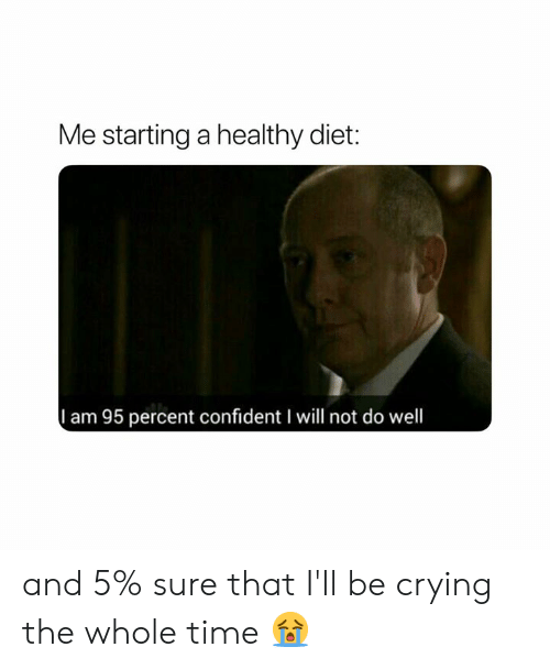 Crying, Time, and Diet: Me starting a healthy diet:  am 95 percent confident I will not do well and 5% sure that I'll be crying the whole time 😭