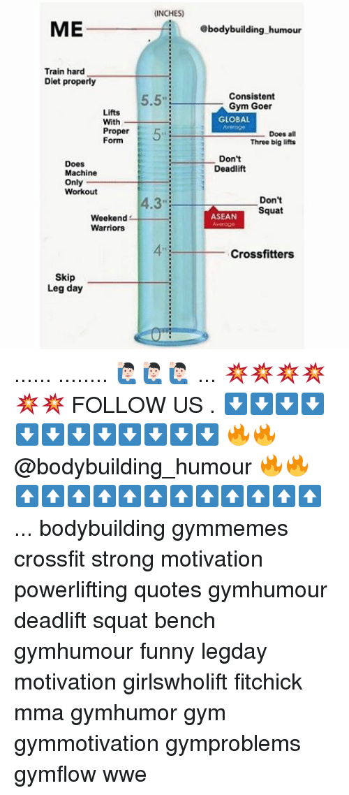 Machining: ME  Train hard  Diet properly  Lifts  With  Proper  Form  Does  Machine  Only  Workout  Weekend  Warriors  Skip  Leg day  (INCHES)  5.5  8body building humour  Consistent  Gym Goer  GLOBAL  Does all  Three big lifts  Don't  Deadlift  Don't  Squat  ASEAN  Crossfitters ...... ........ 🙋🏻‍♂️🙋🏻‍♂️🙋🏻‍♂️ ... 💥💥💥💥💥💥 FOLLOW US . ⬇️⬇️⬇️⬇️⬇️⬇️⬇️⬇️⬇️⬇️⬇️⬇️ 🔥🔥@bodybuilding_humour 🔥🔥 ⬆️⬆️⬆️⬆️⬆️⬆️⬆️⬆️⬆️⬆️⬆️⬆️ ... bodybuilding gymmemes crossfit strong motivation powerlifting quotes gymhumour deadlift squat bench gymhumour funny legday motivation girlswholift fitchick mma gymhumor gym gymmotivation gymproblems gymflow wwe